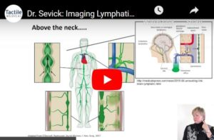 learning about head and neck lymphedema